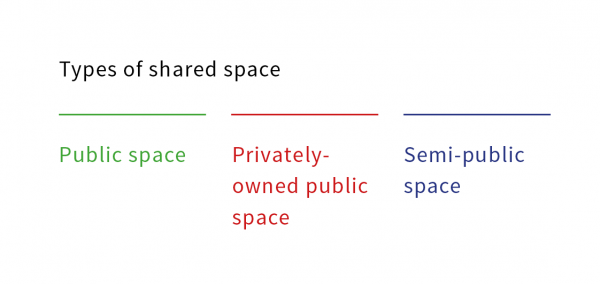 Types of shared space