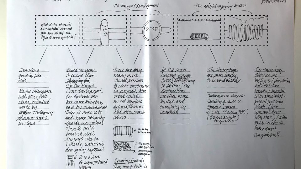 Plan for symposium presentation